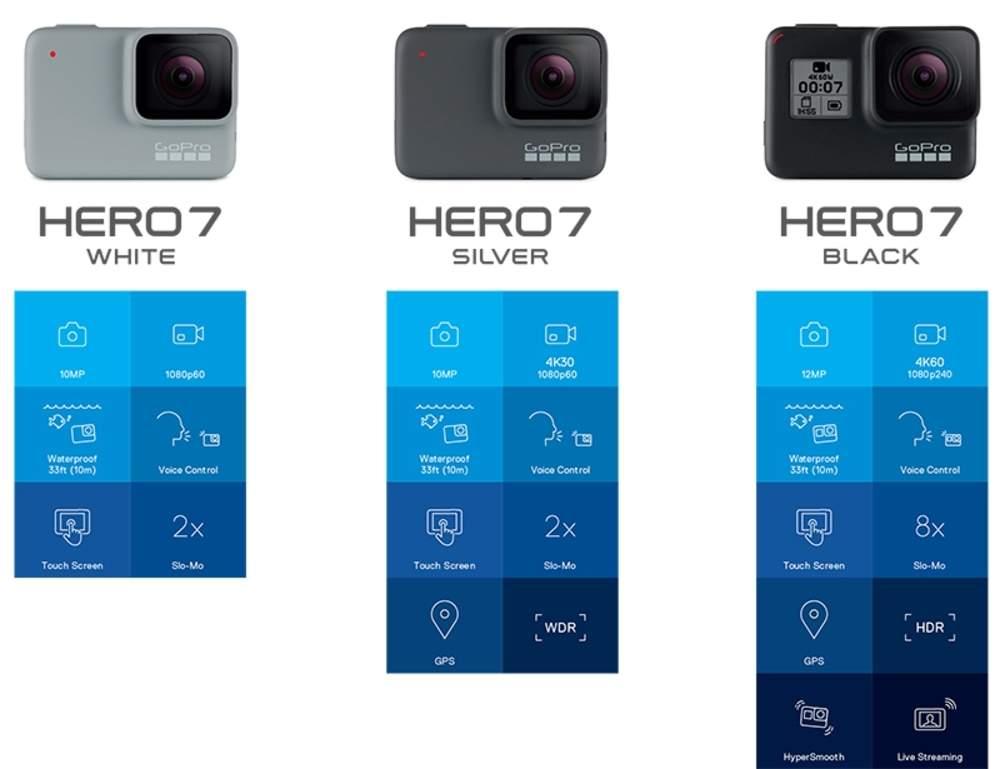 GoPro Hero 7 vergelijking